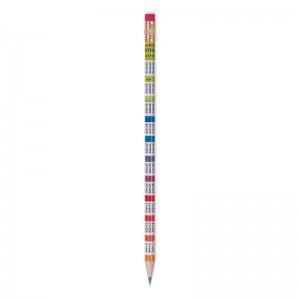 Ceruzka s gumou a násobilkou